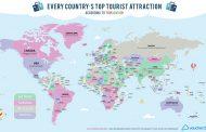 Един от най-посещаваните сайтове за туризъм рекламира Несебър