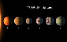 НАСА откри 7 планети с възможни условия за живот